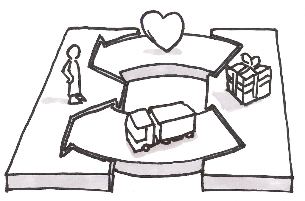 Product Market Fit in the Business Model Canvas