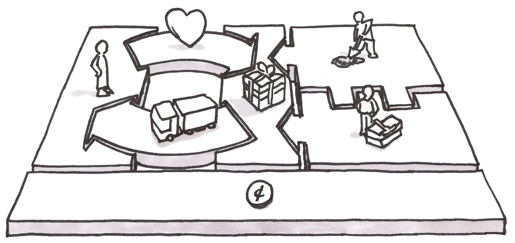 Revised Business Model Canvas for User Experience (UX)